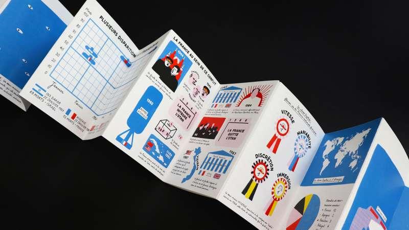 8_CommunicationGraphique-Lucie-David-M1